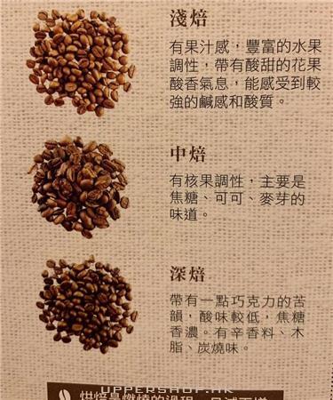 Rias Coffee - 手工咖啡豆專賣店
