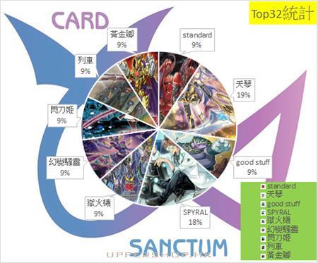 Card Sanctum